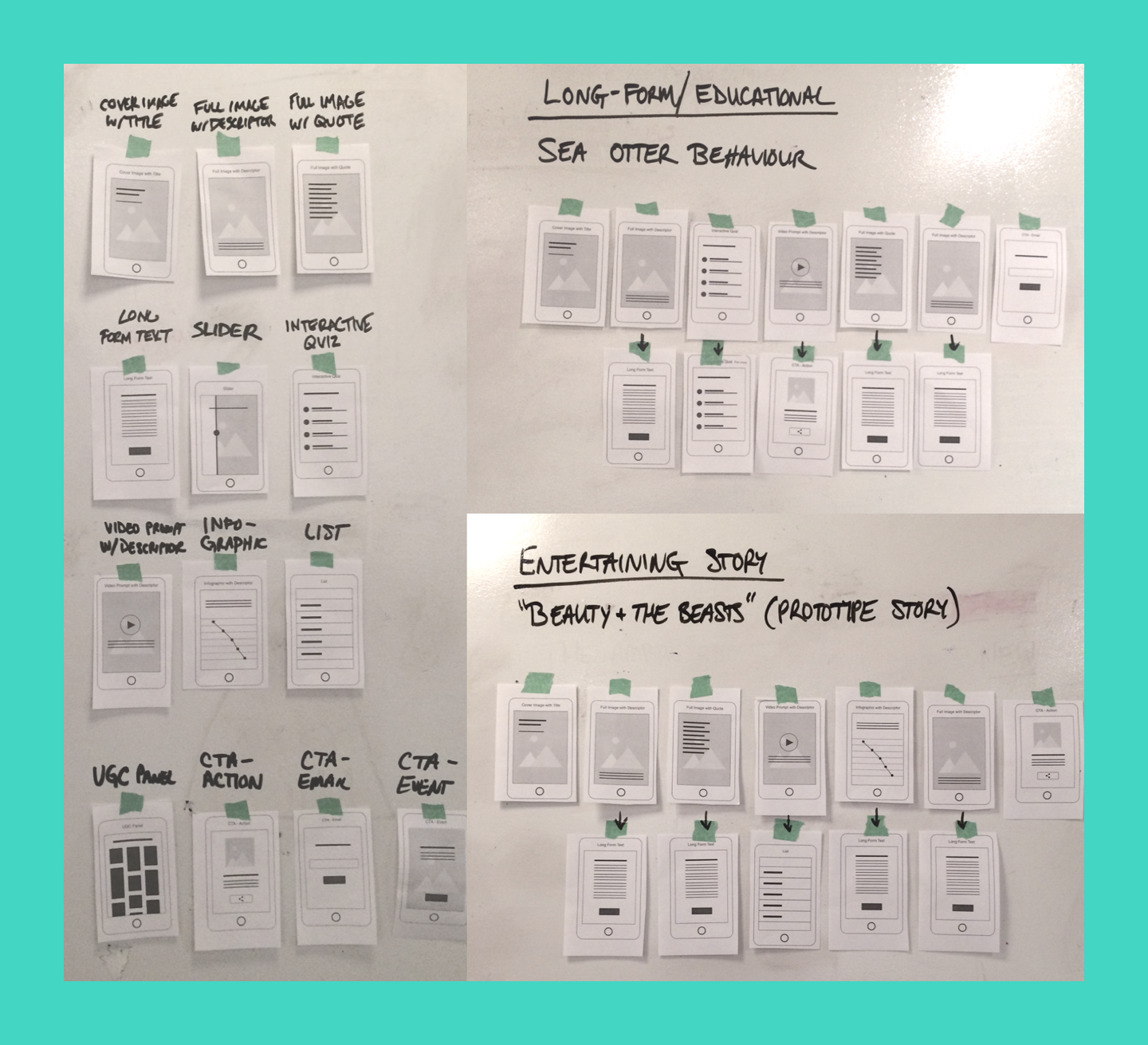 Wireframes of the different content templates we designed